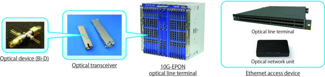 Optical network system