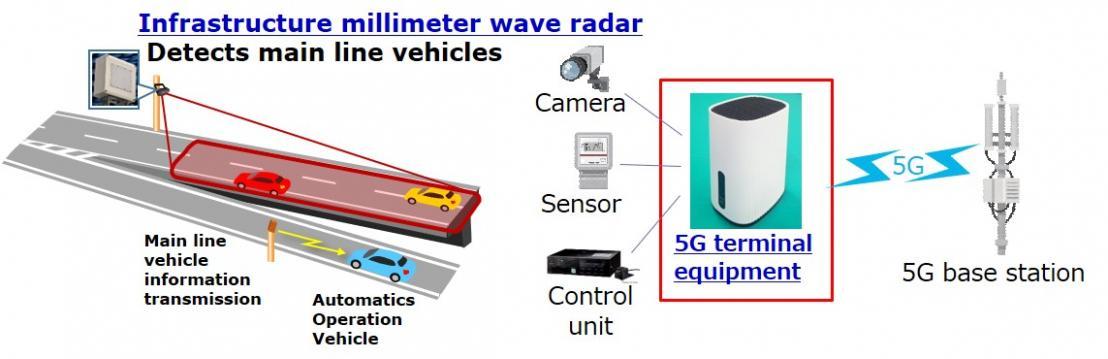 Wireless system