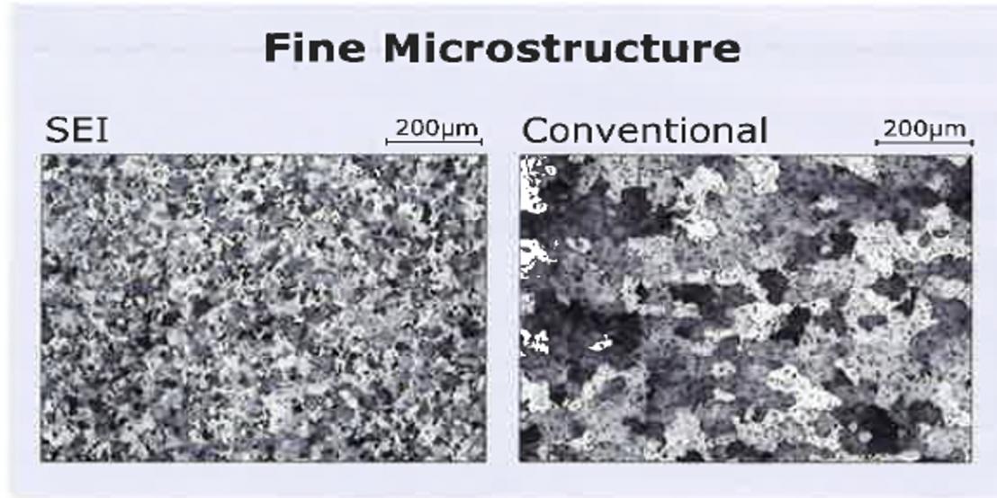 fine microstructure