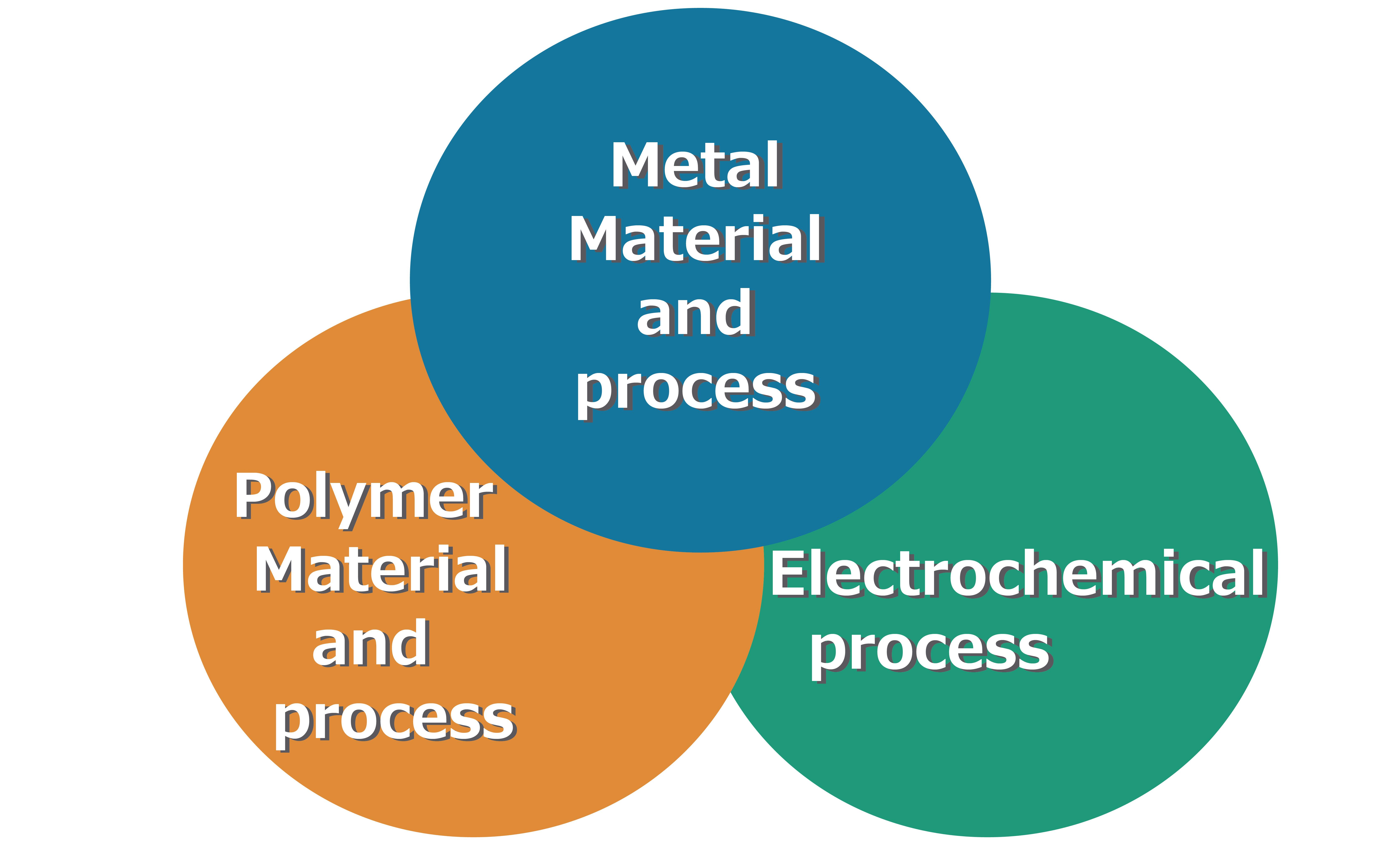 Energy and Electronics Materials Laboratory