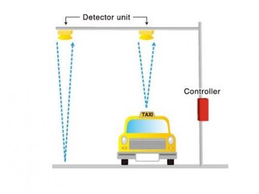 Ultrasonic Vehicle Detector